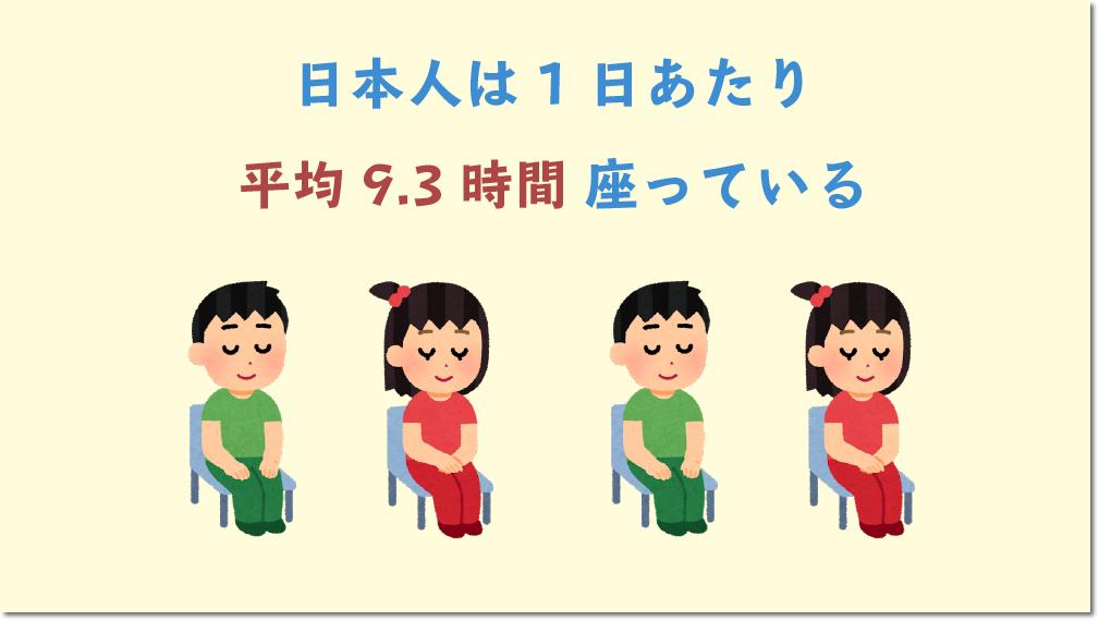 日本人の平均の座っている時間