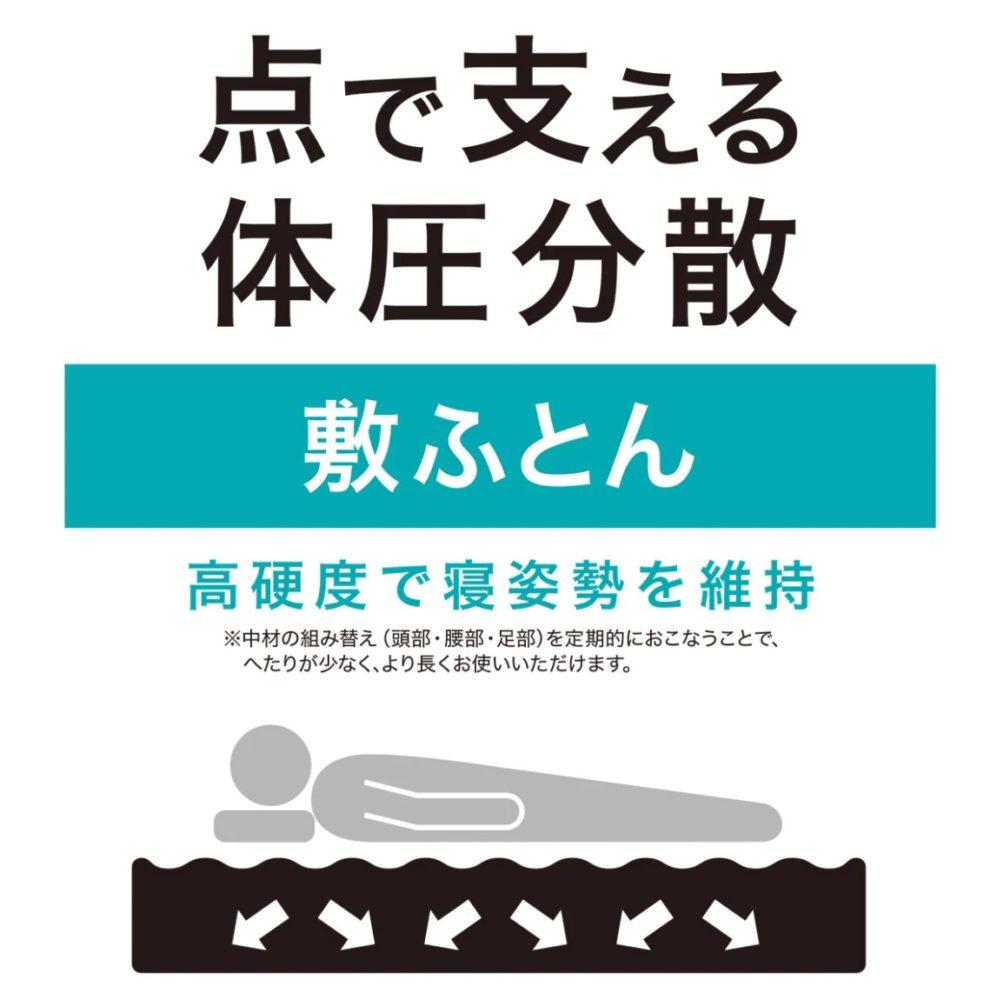 ニトリ 敷布団 敷き布団 口コミ 評価 評判